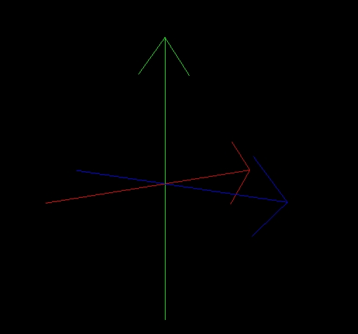 Draw coordinate lines in OpenGL - OpenGL - Makble