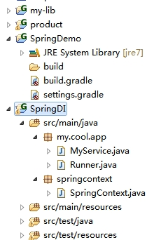 Spring dependency injection with Gradle example - Spring