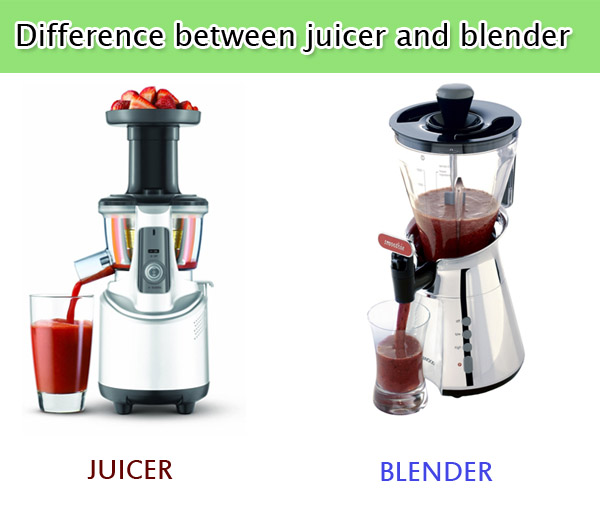 Lovely Juicer Blender Difference Idea