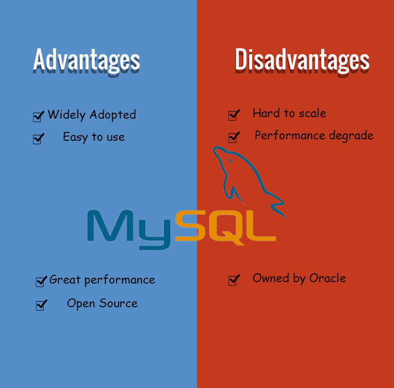 The advantages and disadvantages of MySQL - MySQL - Makble